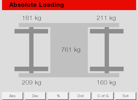 train scales software